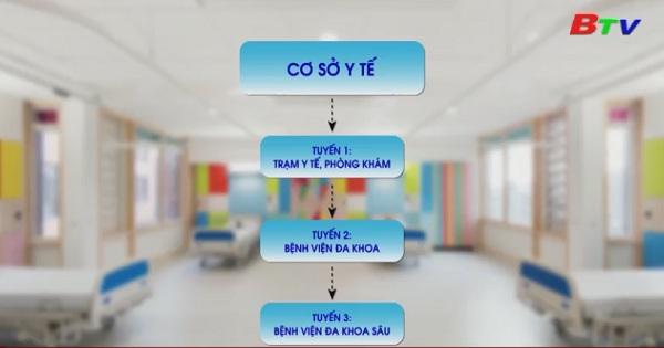 Sẽ bỏ phân tuyến bệnh viện theo đơn vị hành chính