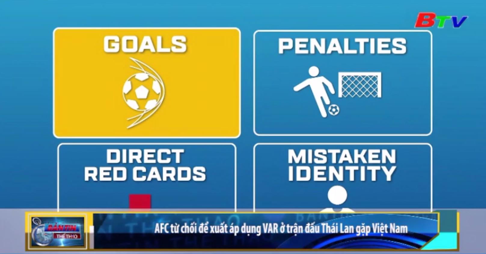 AFC từ chối đề xuất áp dụng VAR ở trận đấu Thái Lan gặp Việt Nam