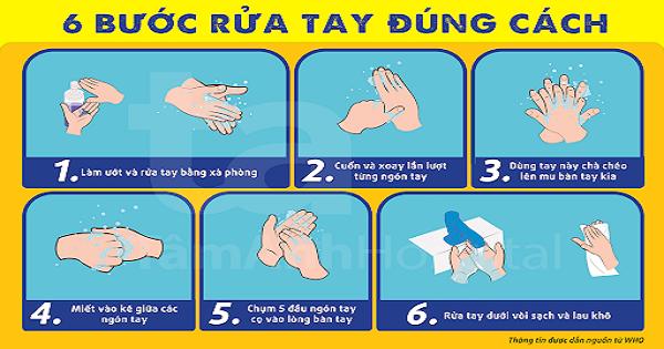 Rửa tay như thế nào cho đúng để phòng chống dịch bệnh COVID-19