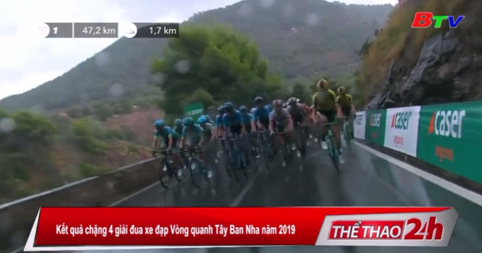 Kết quả chặng 4 Giải đua xe đạp vòng quanh Tây Ban Nha năm 2019