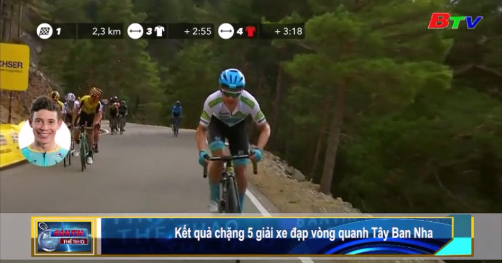 Kết quả chặng 5 Giải đua xe đạp vòng quanh Tây Ban Nha năm 2019