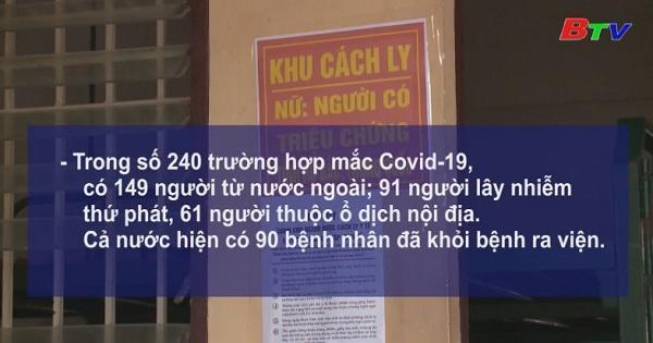 Tính đến sáng nay, Việt nam không ghi nhận thêm bệnh nhân nhiễm Covid-19