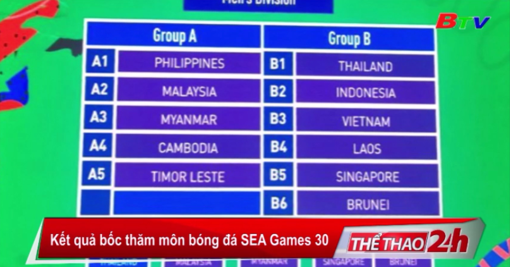 Kết quả bốc thăm môn bóng đá SEA Games 30