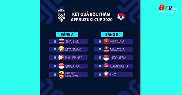 Xác định đối thủ của đội tuyển Việt Nam tại AFF Cup 2020