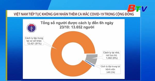 Việt Nam tiếp tục không ghi nhận ca mắc Covid-19 trong cộng đồng