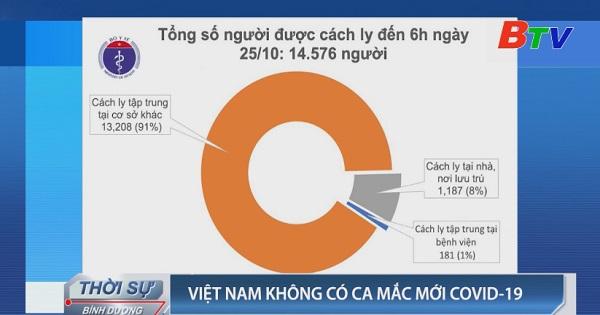 Việt Nam không có ca mắc COVID-19